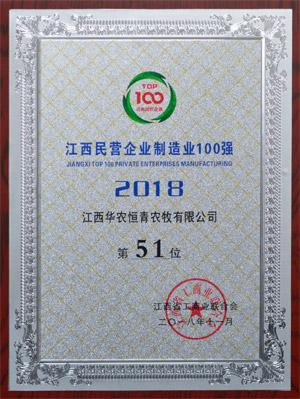 2018江西民营企业制造业100强第51位
